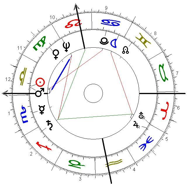horoskop wassermann frau lausanne
